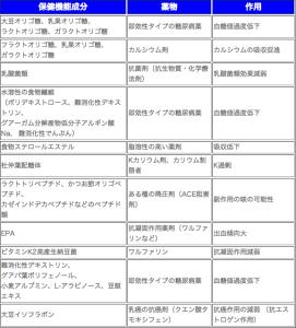 スクリーンショット 2013-10-03 9.28.19