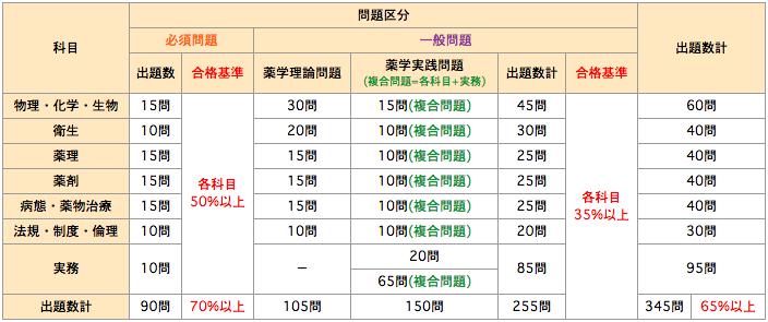 スクリーンショット 2013-12-02 20.44.43