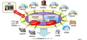 スクリーンショット 2014-02-14 10.32.43