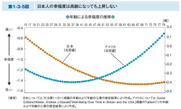 消費者庁研究